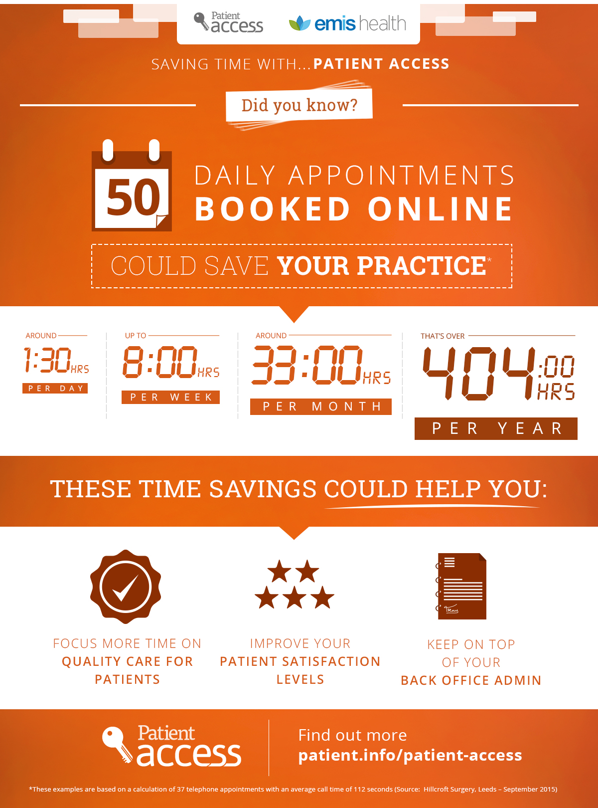 Patient Access infographic